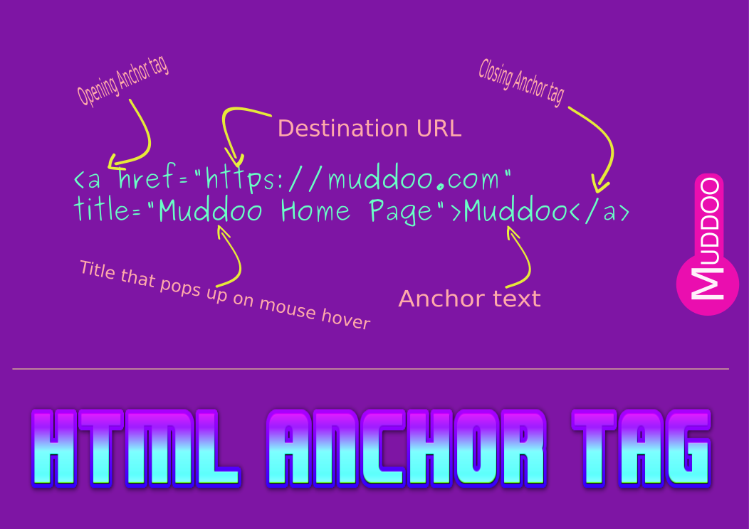 Brief structure of an HTML Anchor tag