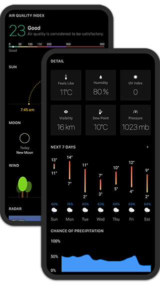 Dark Sky Android Alternative Weather App - Today Weather