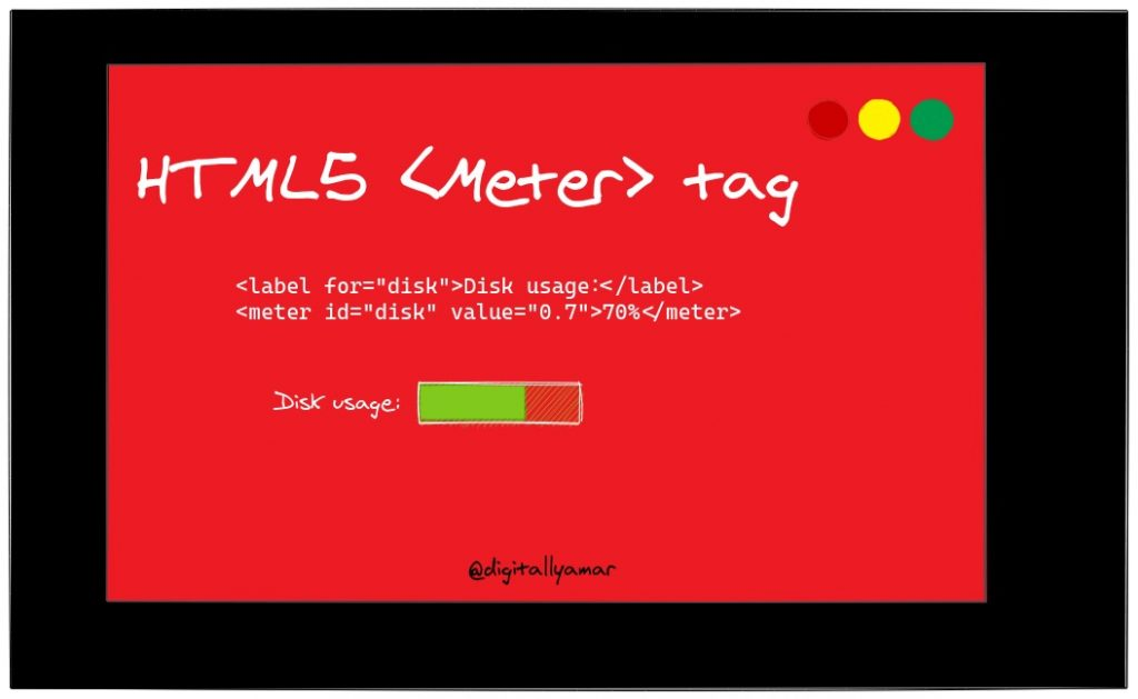 HTML5 Meter tag explained with example