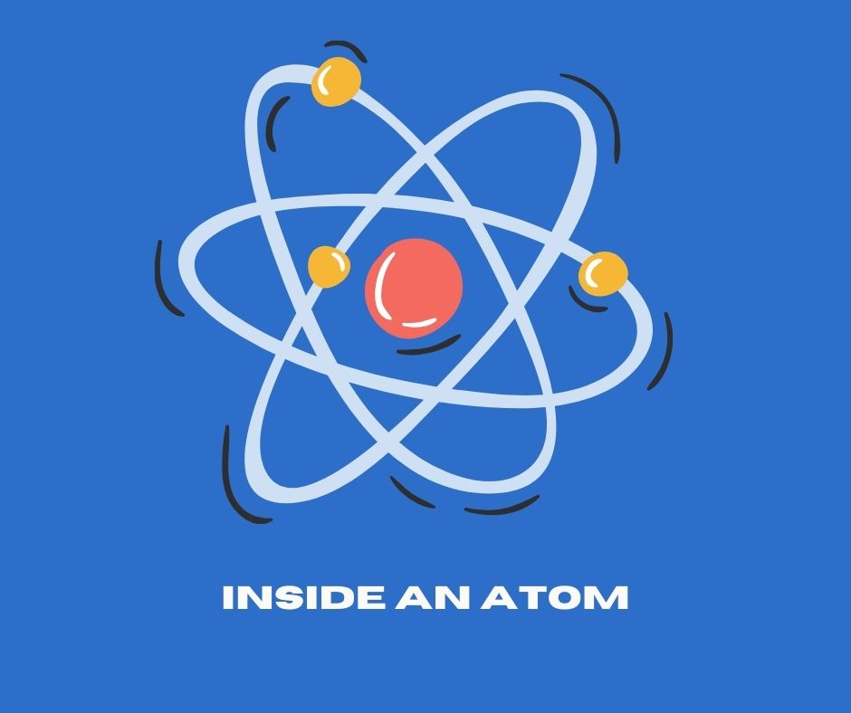 Difference Between Insulator and Conductor - Inside Of An Atom